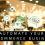 Automating Your eCommerce Business